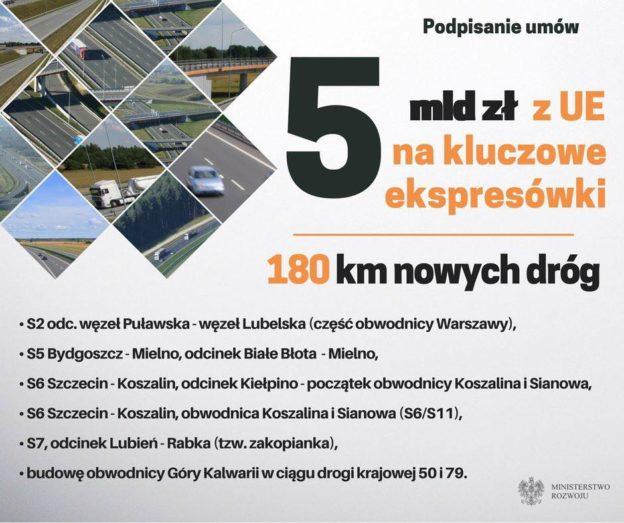 Umowa na S5 Bydgoszcz-Mielno podpisana